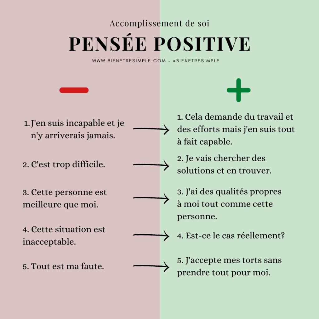 accomplissement de soi, pensee positive